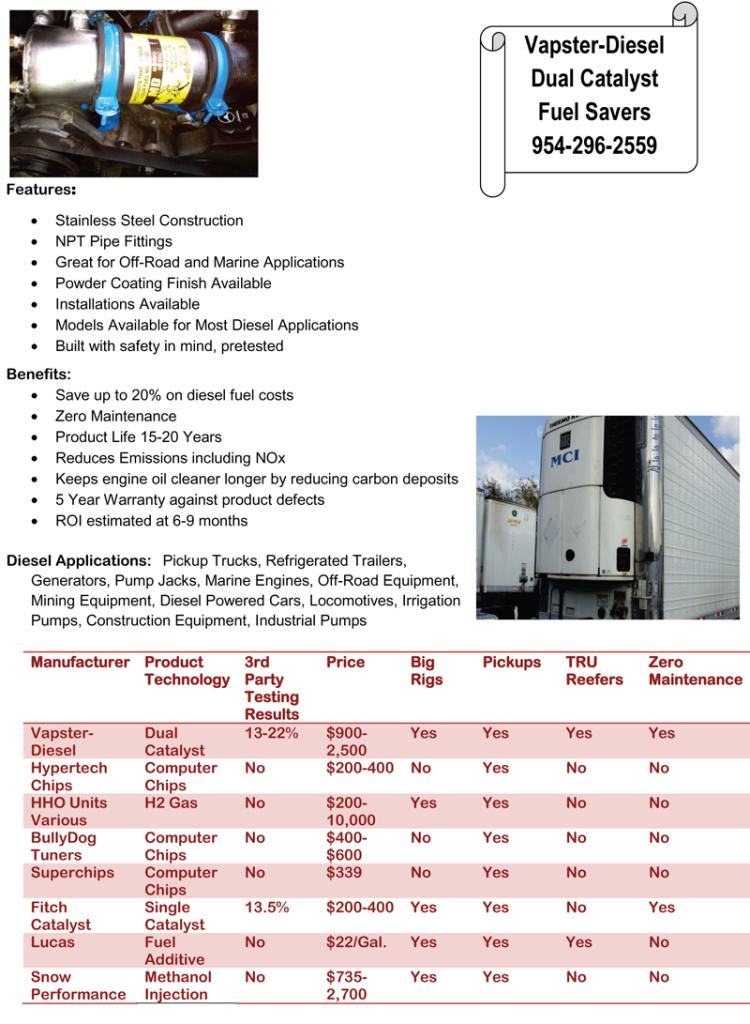 Vapster Diesel Product Comparison 2014